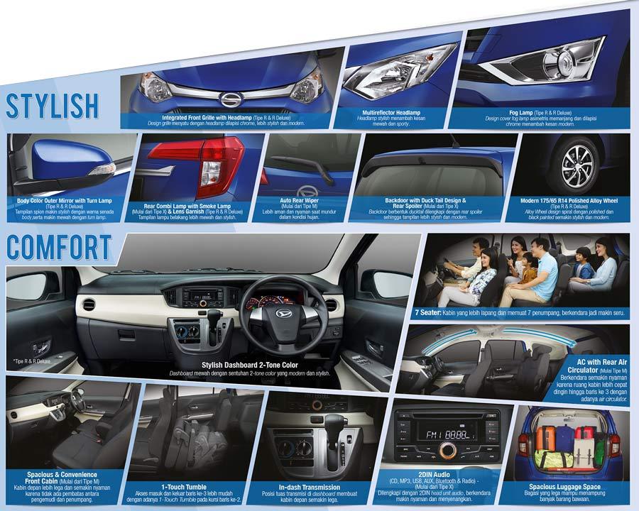 Design Yang Stylish Dan Elegan Menajadikan Daihatsu Sigra Sebagai MPV 7 Seater Lebih Berkelas Untuk Melengkapi Gaya Berkendara Masa Kini